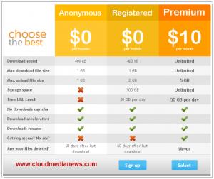 Glumbo Uploads Offer 500GB of Online File Hosting For Free