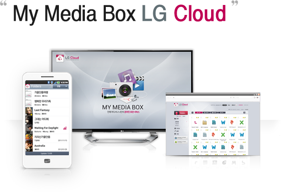 Superbe Free 5GB Online Storage With LG Cloud