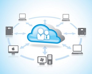 Top 10 Best Business Cloud Storage for 2013